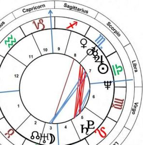 Get Real About Astrology Part 2 | Example Birthchart image