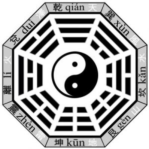 Wise up on the I Ching - Bagua image