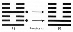 Wise up on the I Ching - moving lines image