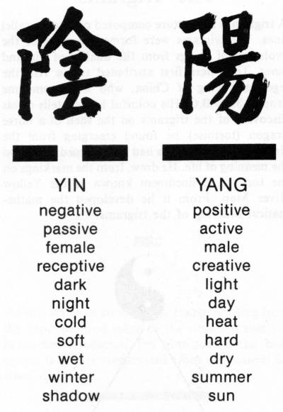 Wise up on the I Ching - Yin Yang keywords image