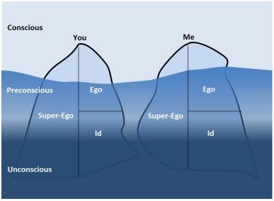 Freud and Jung world views apart - unconscious scheme - image